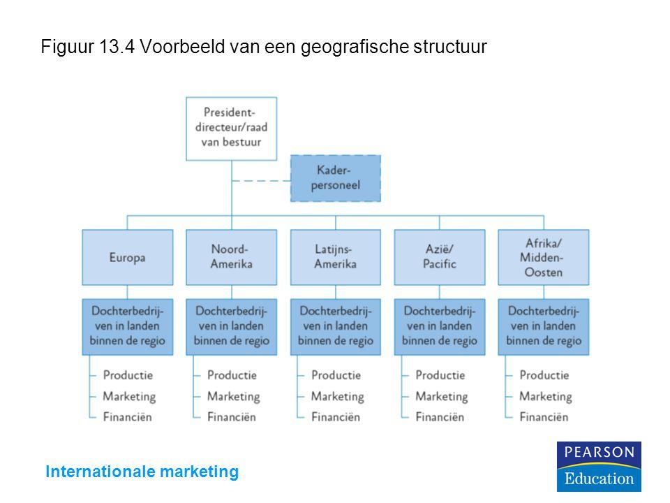 Internationale marketing Figuur 13.4 Voorbeeld van een geografische structuur