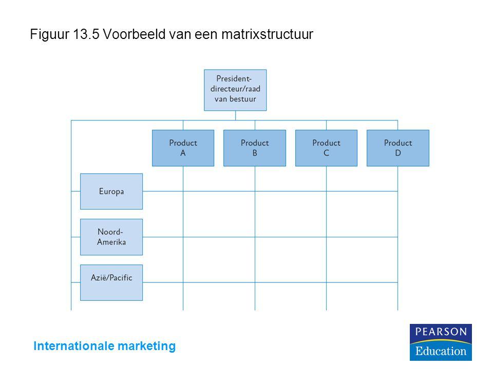 Internationale marketing Figuur 13.5 Voorbeeld van een matrixstructuur