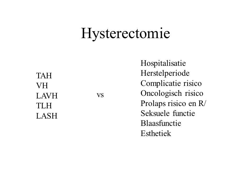 Hysterectomie TAH VH LAVH TLH LASH vs Hospitalisatie Herstelperiode Complicatie risico Oncologisch risico Prolaps risico en R/ Seksuele functie Blaasf
