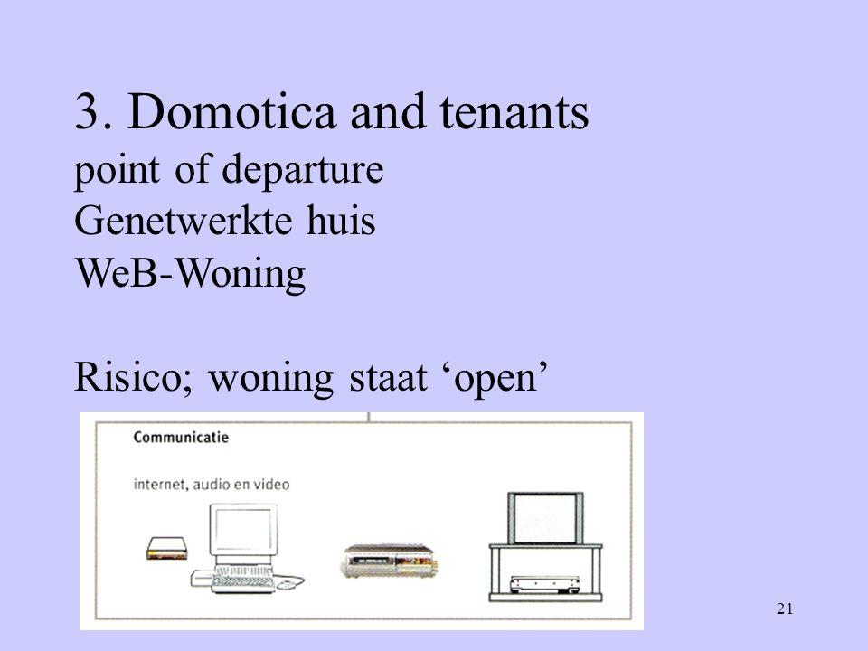 21 3. Domotica and tenants point of departure Genetwerkte huis WeB-Woning Risico; woning staat 'open'