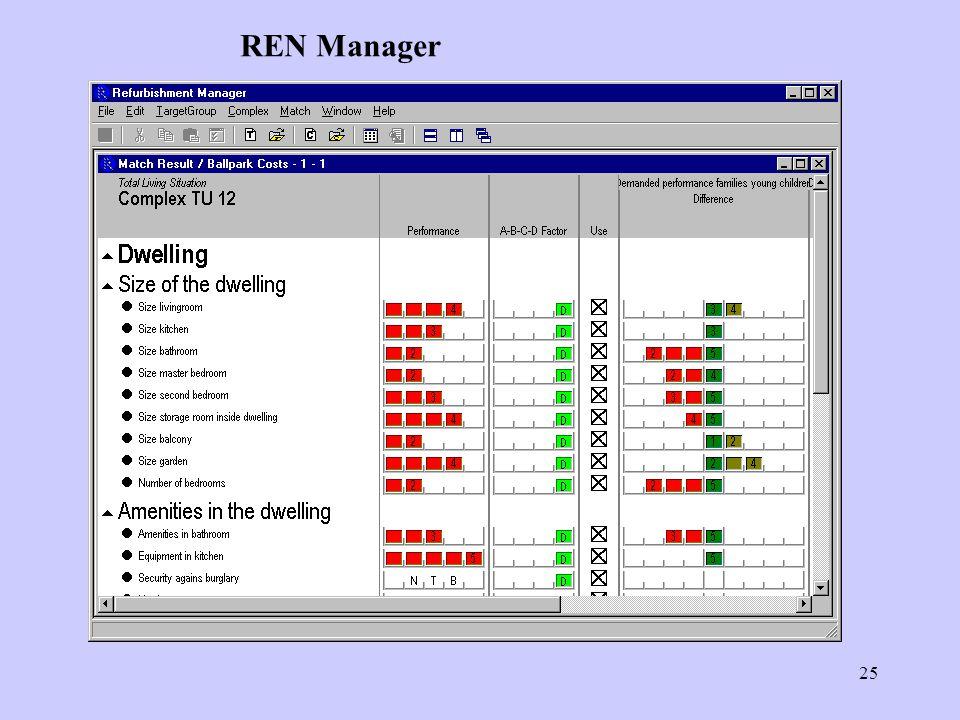 25 REN Manager
