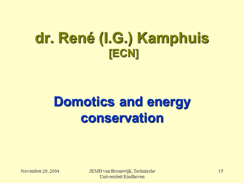 November 29, 2004JEMH van Bronswijk, Technische Universiteit Eindhoven 15 dr.