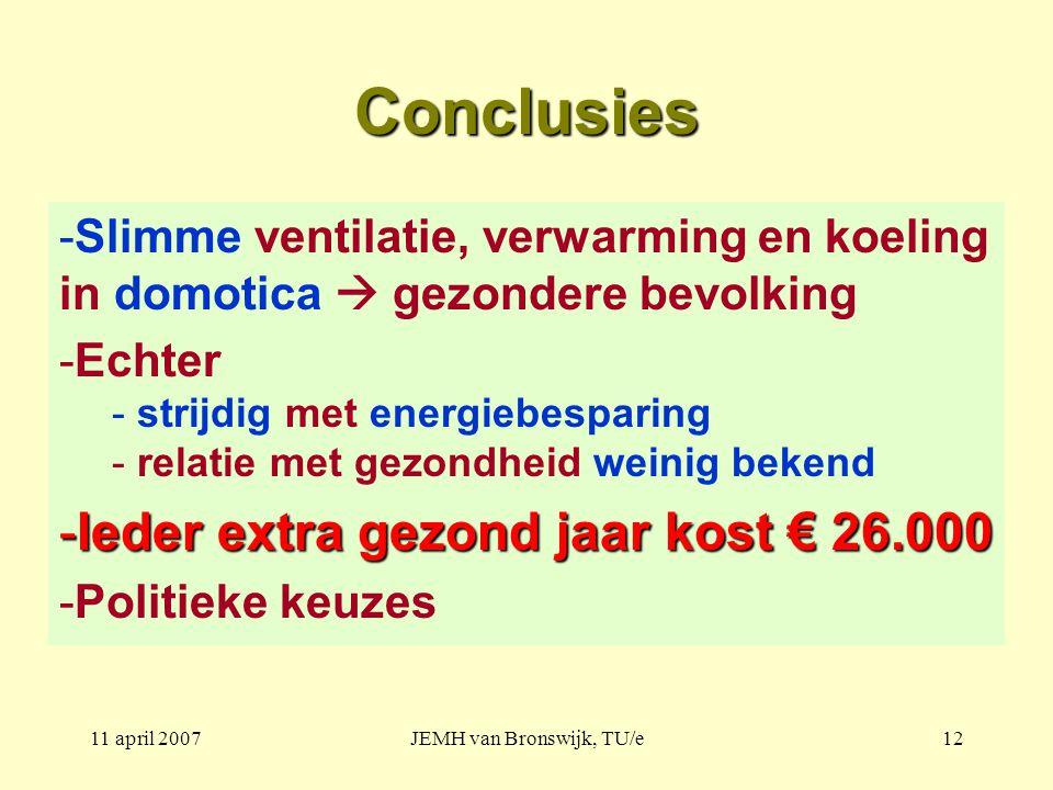 11 april 2007JEMH van Bronswijk, TU/e12 Conclusies -Slimme ventilatie, verwarming en koeling in domotica  gezondere bevolking -Echter - strijdig met energiebesparing - relatie met gezondheid weinig bekend -Ieder extra gezond jaar kost € 26.000 -Politieke keuzes