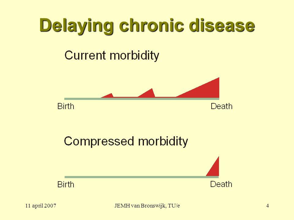 11 april 2007JEMH van Bronswijk, TU/e4 Delaying chronic disease