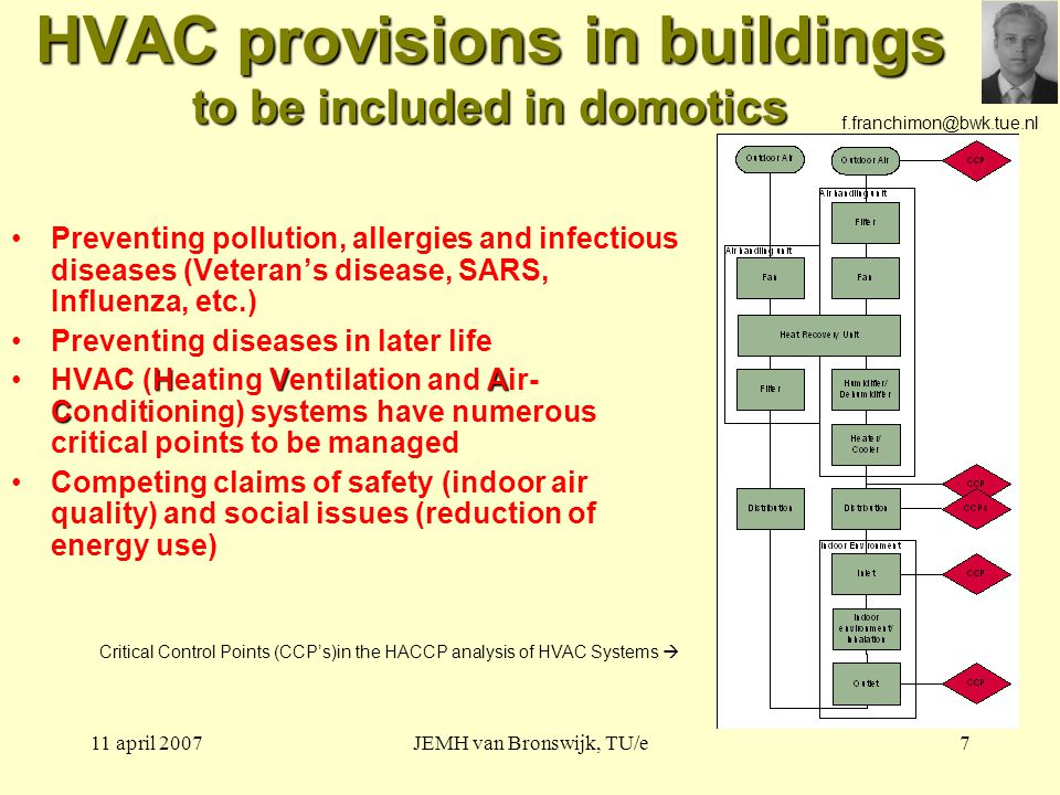 11 april 2007JEMH van Bronswijk, TU/e7 HVAC provisions in buildings to be included in domotics Preventing pollution, allergies and infectious diseases (Veteran's disease, SARS, Influenza, etc.) Preventing diseases in later life HVA CHVAC (Heating Ventilation and Air- Conditioning) systems have numerous critical points to be managed Competing claims of safety (indoor air quality) and social issues (reduction of energy use) f.franchimon@bwk.tue.nl CCPs of HVAC Systems Critical Control Points (CCP's)in the HACCP analysis of HVAC Systems 