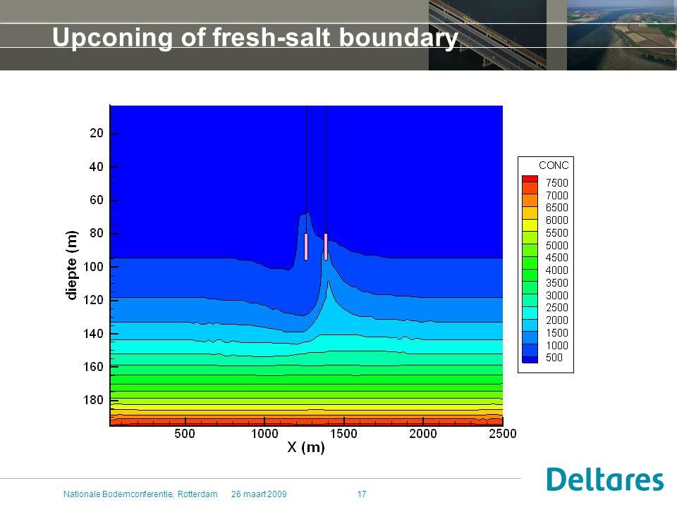 26 maart 2009Nationale Bodemconferentie, Rotterdam17 Upconing of fresh-salt boundary