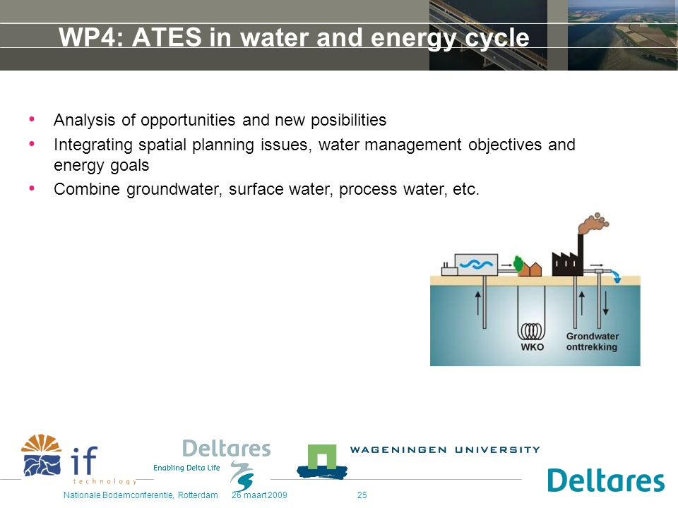 26 maart 2009Nationale Bodemconferentie, Rotterdam25 WP4: ATES in water and energy cycle Analysis of opportunities and new posibilities Integrating sp