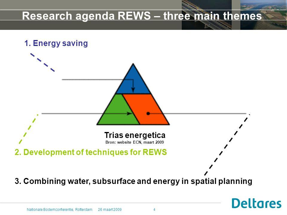 26 maart 2009Nationale Bodemconferentie, Rotterdam4 Research agenda REWS – three main themes Trias energetica Bron: website ECN, maart 2009 2. Develop