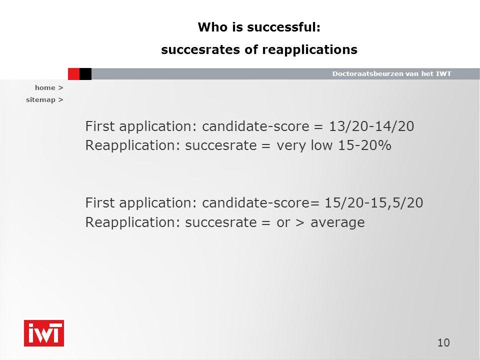 home > sitemap > Doctoraatsbeurzen van het IWT Who is successful: succesrates of reapplications First application: candidate-score = 13/20-14/20 Reapplication: succesrate = very low 15-20% First application: candidate-score= 15/20-15,5/20 Reapplication: succesrate = or > average 10