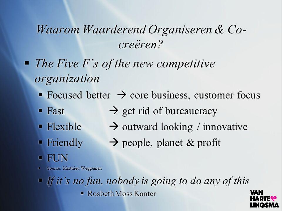 Waarom Waarderend Organiseren & Co- creëren.