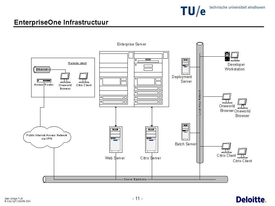 Gast college TUE © Copyright Deloitte 2004 - 11 - EnterpriseOne Infrastructuur