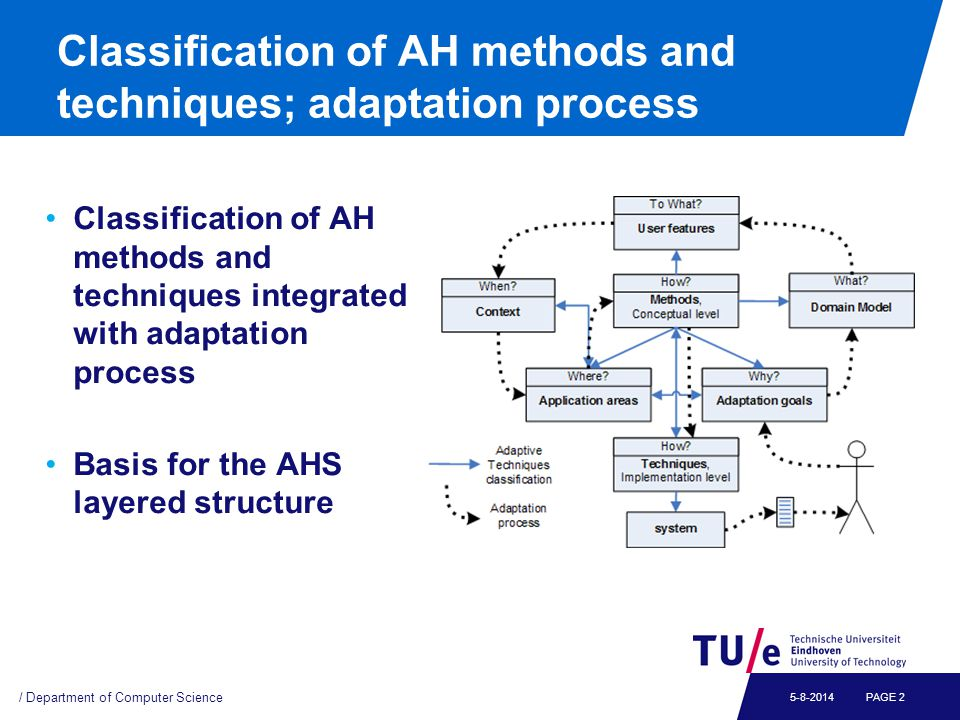 Classification of AH methods and techniques; adaptation process / Department of Computer Science PAGE 25-8-2014 Classification of AH methods and techniques integrated with adaptation process Basis for the AHS layered structure