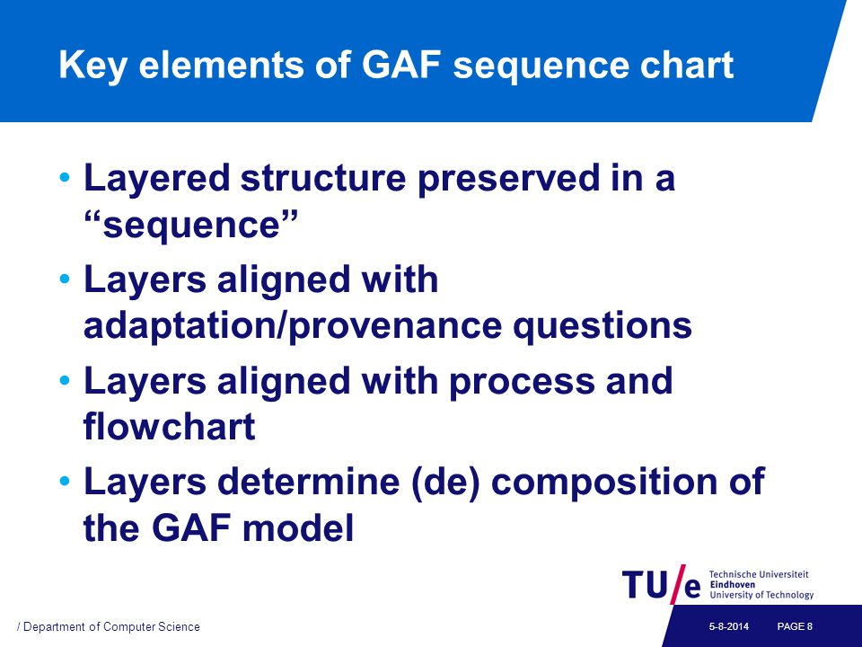 Key elements of GAF sequence chart Layered structure preserved in a sequence Layers aligned with adaptation/provenance questions Layers aligned with process and flowchart Layers determine (de) composition of the GAF model / Department of Computer Science PAGE