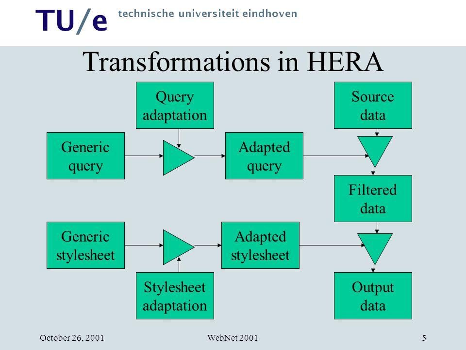 TU/e technische universiteit eindhoven WebNet 2001October 26, 20016 Transformation Tools XSLT XQuery Something different (for adaptation): HTL
