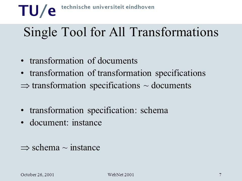 TU/e technische universiteit eindhoven WebNet 2001October 26, 20018 Transformation and Document House query (schema): 120,000 House doc (instance): … 100,000..
