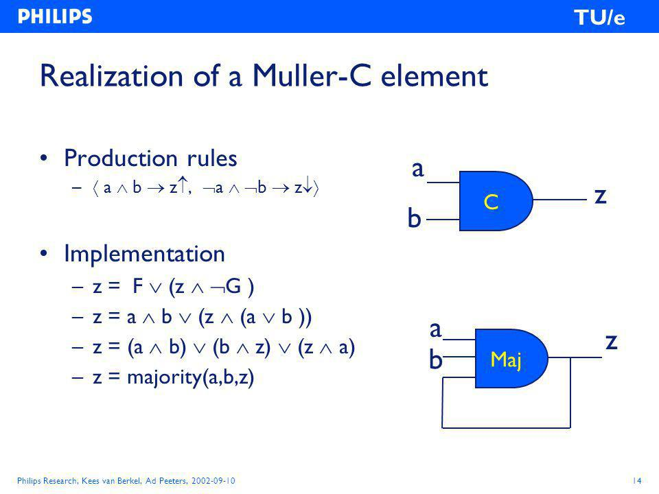 Philips Research, Kees van Berkel, Ad Peeters, 2002-09-1014 TU/e Realization of a Muller-C element Production rules –  a  b  z ,  a   b  z  Implementation –z = F  (z   G ) –z = a  b  (z  (a  b )) –z = (a  b)  (b  z)  (z  a) –z = majority(a,b,z) Maj a b z C z a b