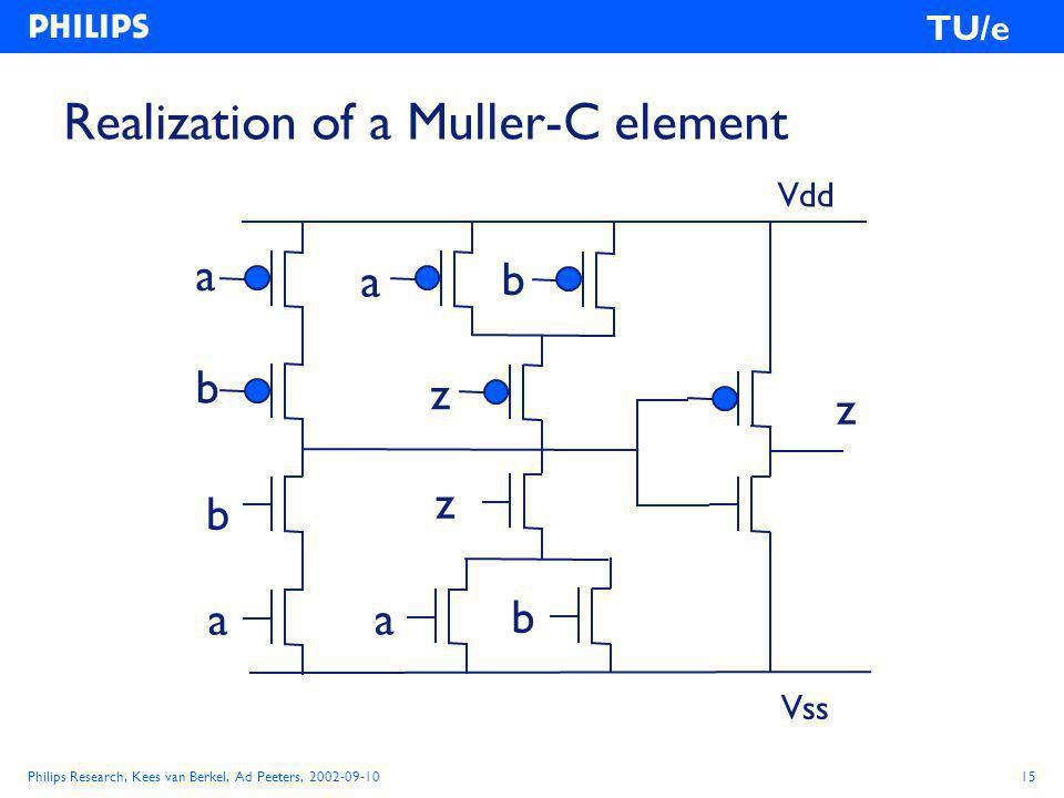 Philips Research, Kees van Berkel, Ad Peeters, 2002-09-1015 TU/e Realization of a Muller-C element Vss Vdd a b a b z z a b z a b