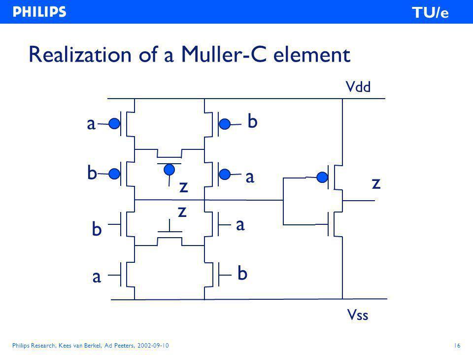 Philips Research, Kees van Berkel, Ad Peeters, 2002-09-1016 TU/e Realization of a Muller-C element Vss Vdd a b a b z z a b z a b