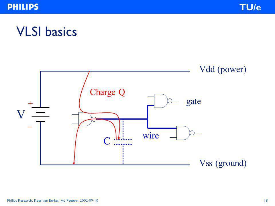 Philips Research, Kees van Berkel, Ad Peeters, 2002-09-1018 TU/e VLSI basics Vdd (power) Vss (ground) C + – V Charge Q wire gate