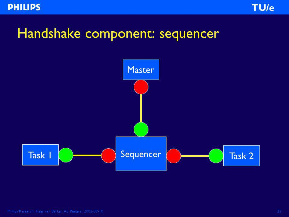 Philips Research, Kees van Berkel, Ad Peeters, 2002-09-1022 TU/e Handshake component: sequencer Sequencer Master Task 1 Task 2