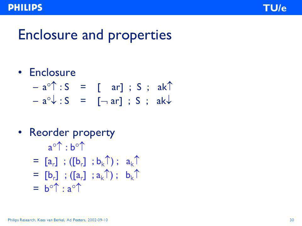 Philips Research, Kees van Berkel, Ad Peeters, 2002-09-1030 TU/e Enclosure and properties Enclosure –a  : S = [ ar] ; S ; ak  –a  : S = [  ar] ; S ; ak  Reorder property a  : b  = [a r ] ; ([b r ] ; b k  ) ; a k  = [b r ] ; ([a r ] ; a k  ) ; b k  = b  : a 
