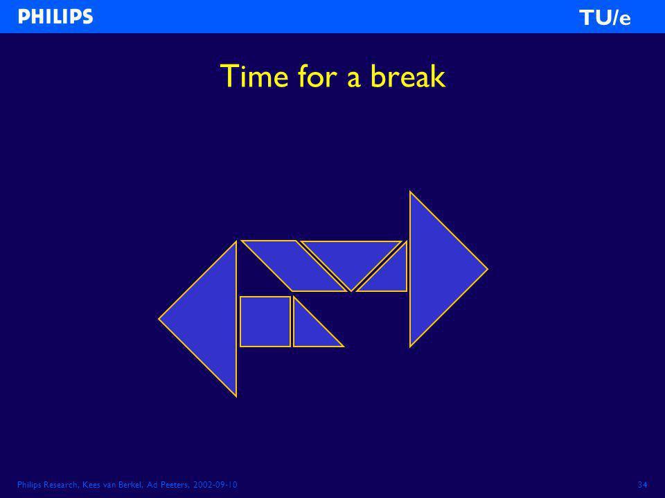 Philips Research, Kees van Berkel, Ad Peeters, 2002-09-1034 TU/e Time for a break