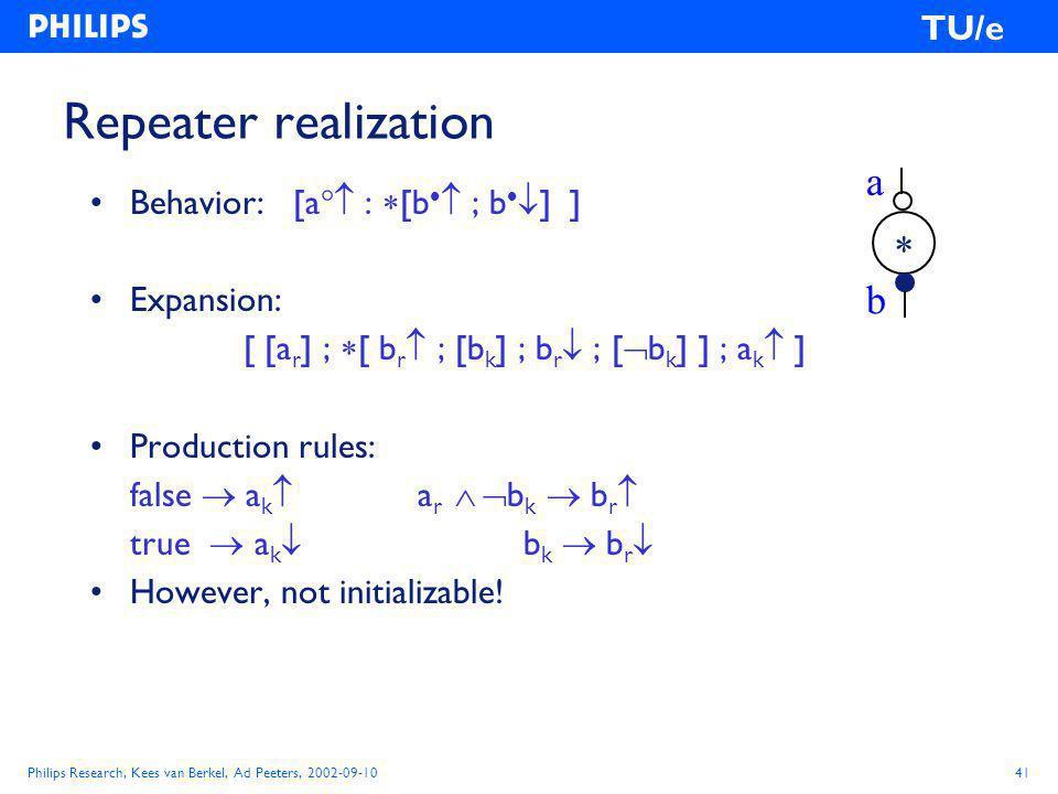 Philips Research, Kees van Berkel, Ad Peeters, 2002-09-1041 TU/e Repeater realization Behavior: [a  :  [b   ; b   ] ] Expansion: [ [a r ] ;  [ b r  ; [b k ] ; b r  ; [  b k ] ] ; a k  ] Production rules: false  a k  a r   b k  b r  true  a k  b k  b r  However, not initializable.