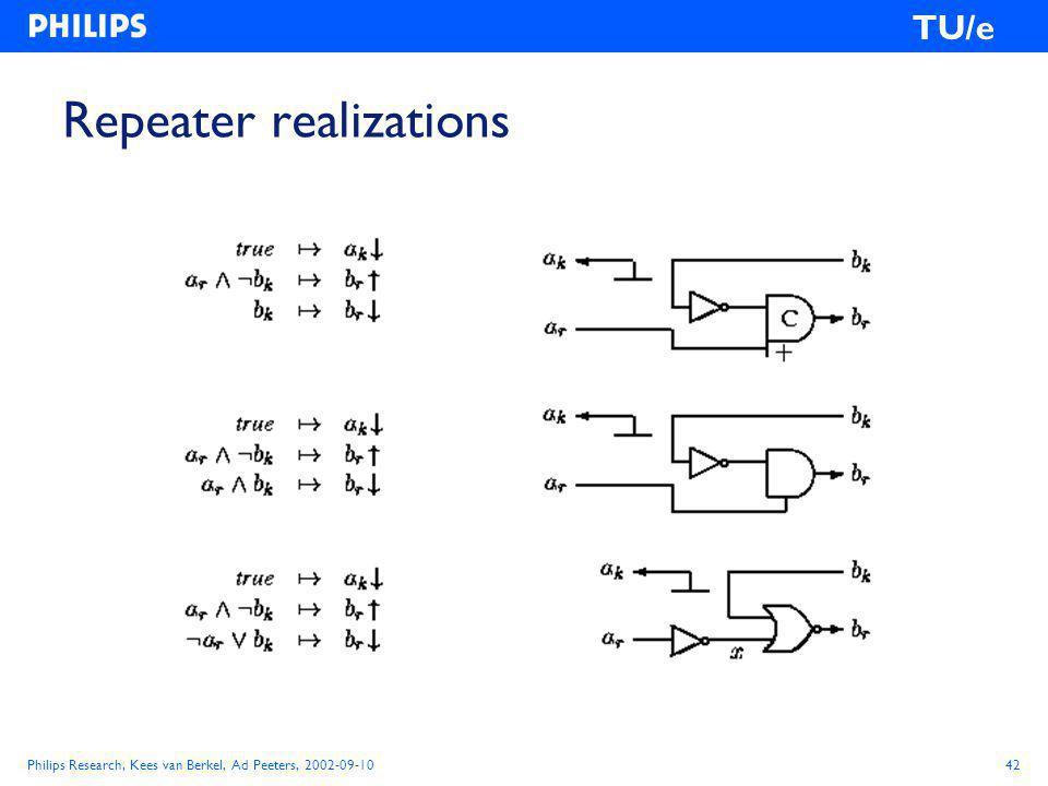Philips Research, Kees van Berkel, Ad Peeters, 2002-09-1042 TU/e Repeater realizations