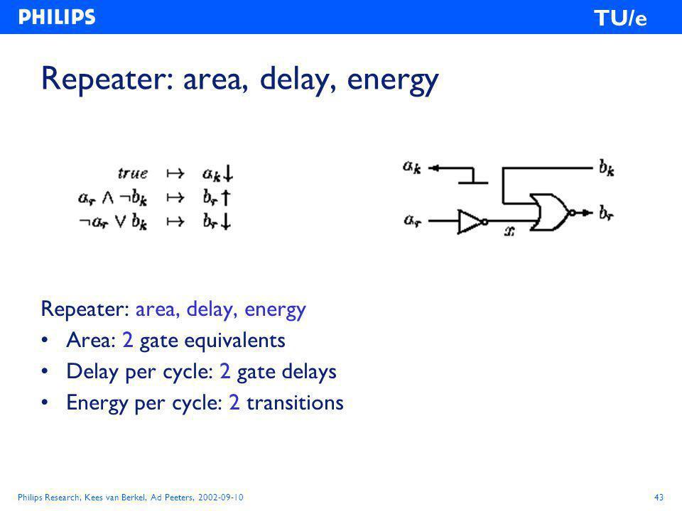 Philips Research, Kees van Berkel, Ad Peeters, 2002-09-1043 TU/e Repeater: area, delay, energy Area: 2 gate equivalents Delay per cycle: 2 gate delays Energy per cycle: 2 transitions