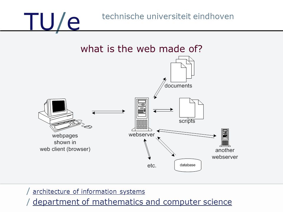 / department of mathematics and computer sciencedepartment of mathematics and computer science / architecture of information systems architecture of information systems technische universiteit eindhoven TU/e server-side web applications vs … client-side web applications example: the Pacman applet by Benny ChowPacman written in Java (source code is available) this is a Java applet (client-side web app), not a Java servlet (server-side web app) (this course is about server-side web apps)