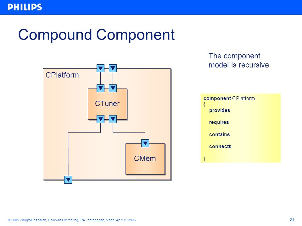 21 © 2005 Philips Research, Rob van Ommering, IPA Lentedagen, Made, April 1 st 2005 Compound Component CTuner CMem CPlatform The component model is recursive component CPlatform { provides … requires … contains … connects … }