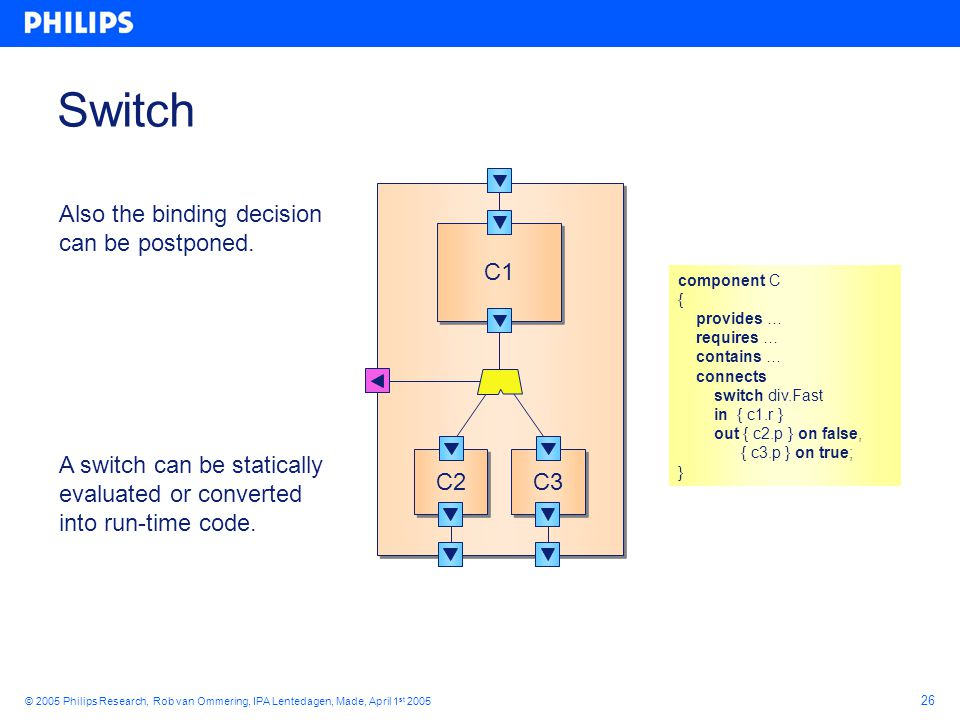 26 © 2005 Philips Research, Rob van Ommering, IPA Lentedagen, Made, April 1 st 2005 Switch C1 C2 C3 component C { provides … requires … contains … connects switch div.Fast in { c1.r } out { c2.p } on false, { c3.p } on true; } Also the binding decision can be postponed.