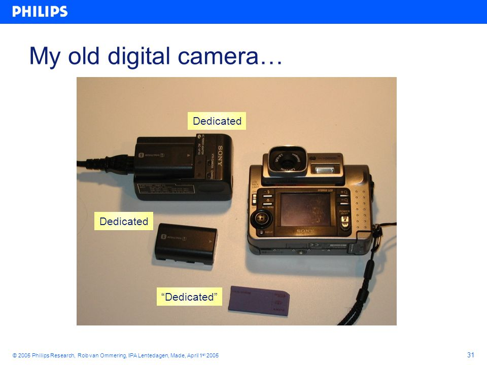 31 © 2005 Philips Research, Rob van Ommering, IPA Lentedagen, Made, April 1 st 2005 My old digital camera… Dedicated Dedicated