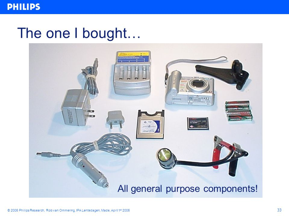 33 © 2005 Philips Research, Rob van Ommering, IPA Lentedagen, Made, April 1 st 2005 The one I bought… All general purpose components!