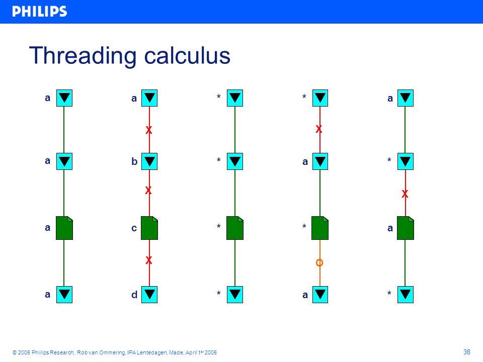 38 © 2005 Philips Research, Rob van Ommering, IPA Lentedagen, Made, April 1 st 2005 Threading calculus a a a a a b c d * * * * * a * a a * a * X X X X X O