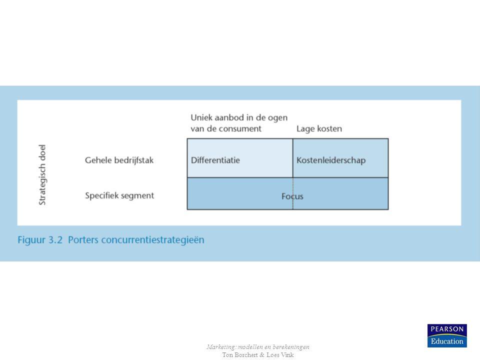 Marketing: modellen en berekeningen Ton Borchert & Loes Vink