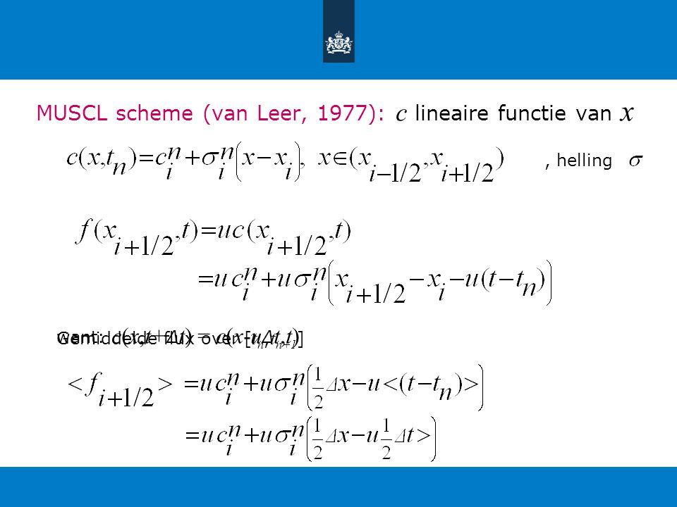 MUSCL scheme (van Leer, 1977): c lineaire functie van x want: c(x,t+ Δ t) = c(x-u Δ t,t), helling Gemiddelde flux over [ t n, t n+1 ]