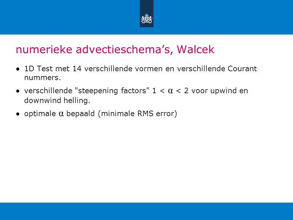 numerieke advectieschema's, Walcek ●1D Test met 14 verschillende vormen en verschillende Courant nummers.