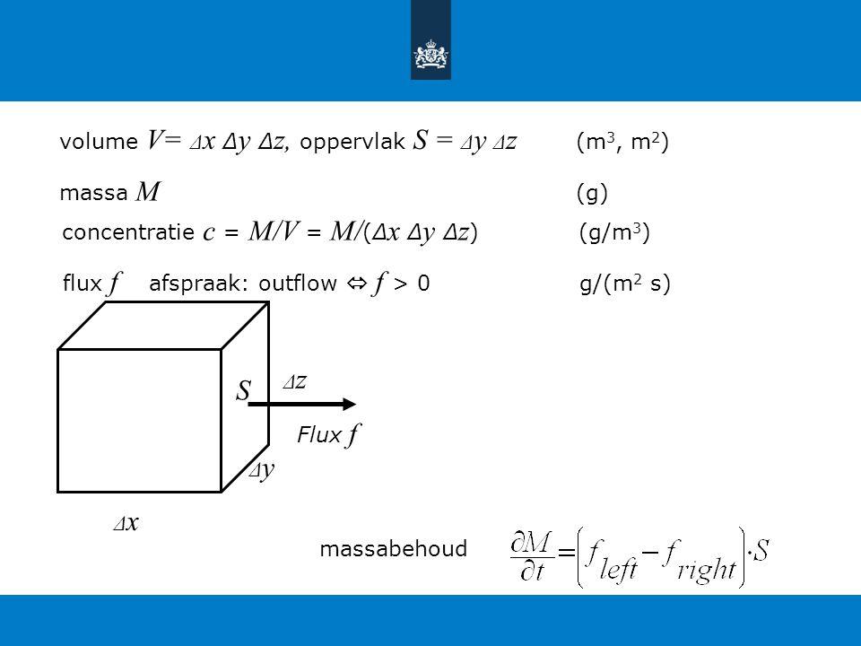 Flux f volume V= Δ x Δ y Δ z, oppervlak S = Δ y Δ z (m 3, m 2 ) massabehoud concentratie c = M/V = M/ (Δ x Δ y Δ z )(g/m 3 ) flux f afspraak: outflow  f > 0g/(m 2 s) massa M (g) ΔxΔx ΔyΔy ΔzΔz S