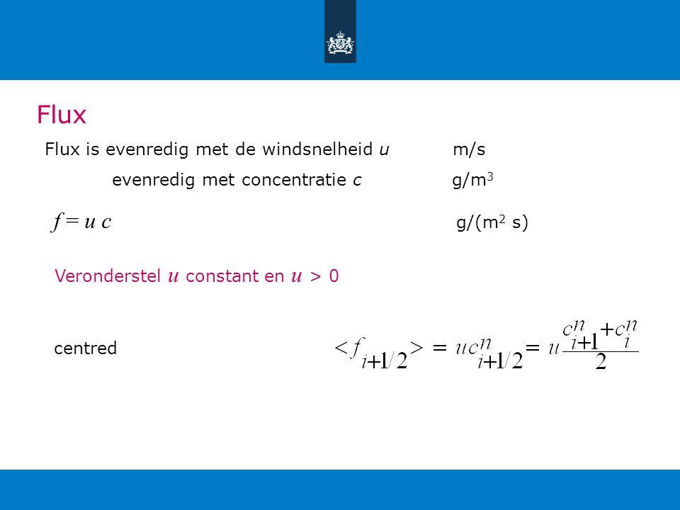 Flux Flux is evenredig met de windsnelheid u m/s f = u c g/(m 2 s) centred Veronderstel u constant en u > 0 evenredig met concentratie c g/m 3