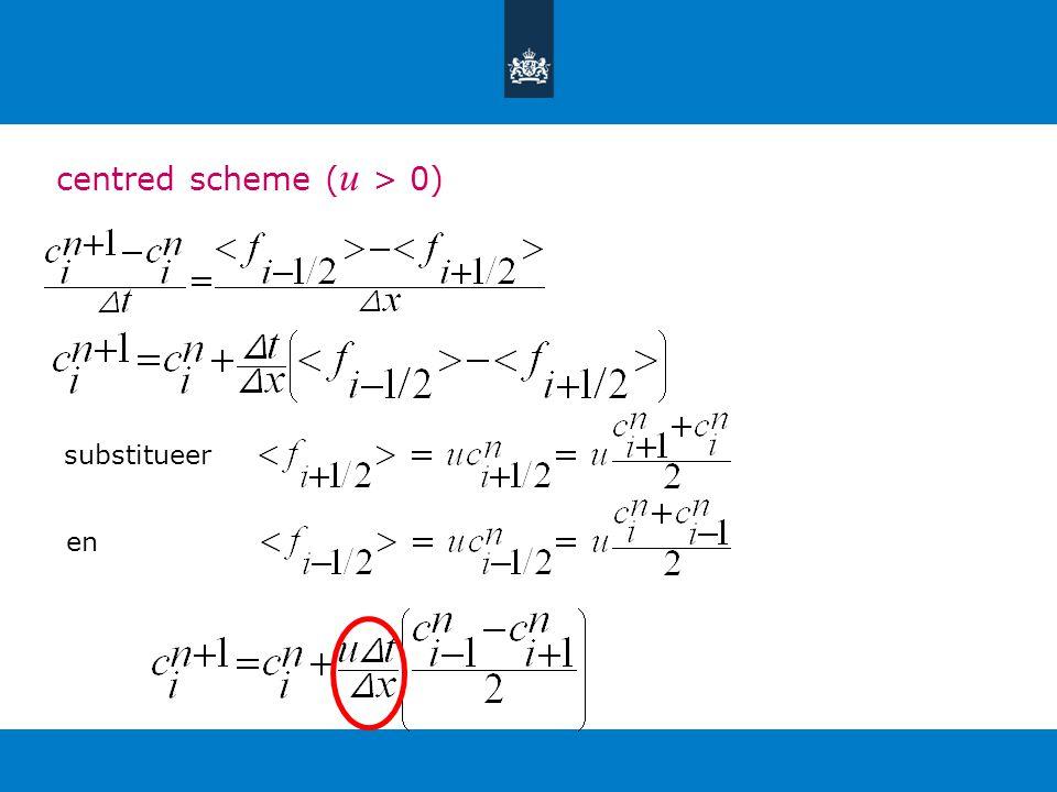 numerieke advectieschema's ●monotoniciteit  extra checks op c ≥ 0 en c ≤ max –let op massabehoud.