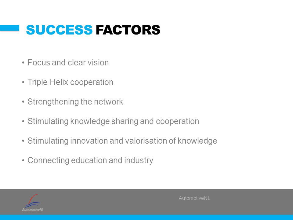 AutomotiveNL SUCCESS FACTORS Focus and clear vision Triple Helix cooperation Strengthening the network Stimulating knowledge sharing and cooperation S