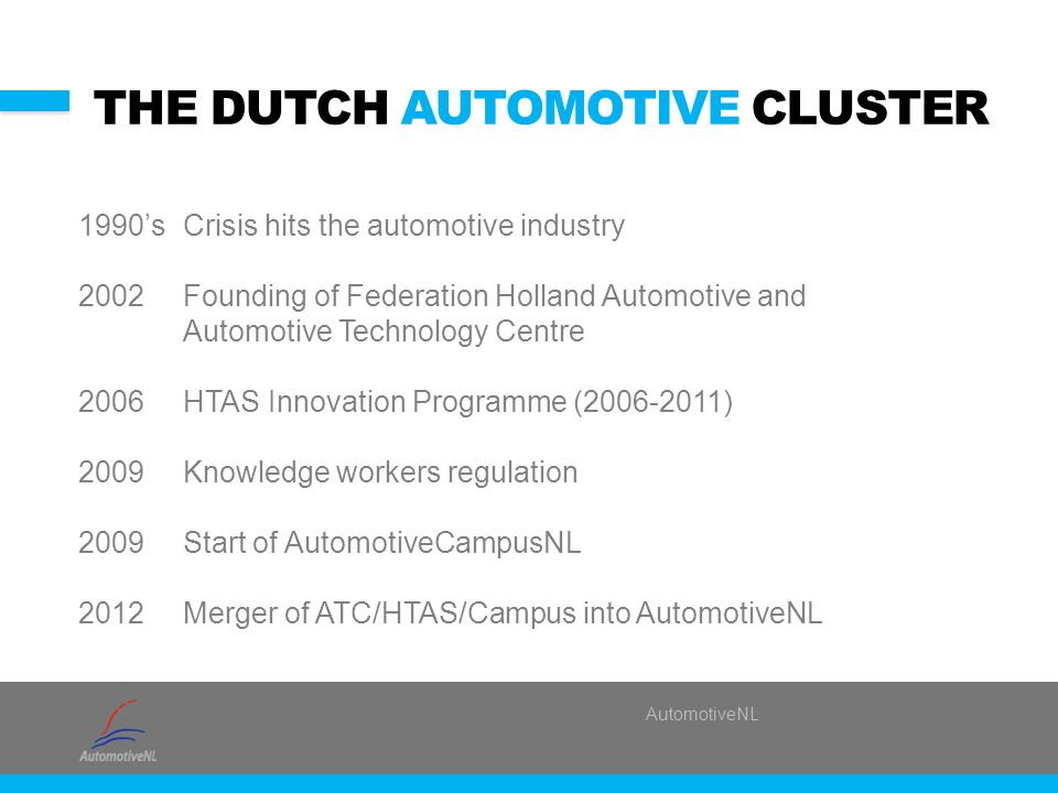 AutomotiveNL THE DUTCH AUTOMOTIVE CLUSTER 1990'sCrisis hits the automotive industry 2002Founding of Federation Holland Automotive and Automotive Techn