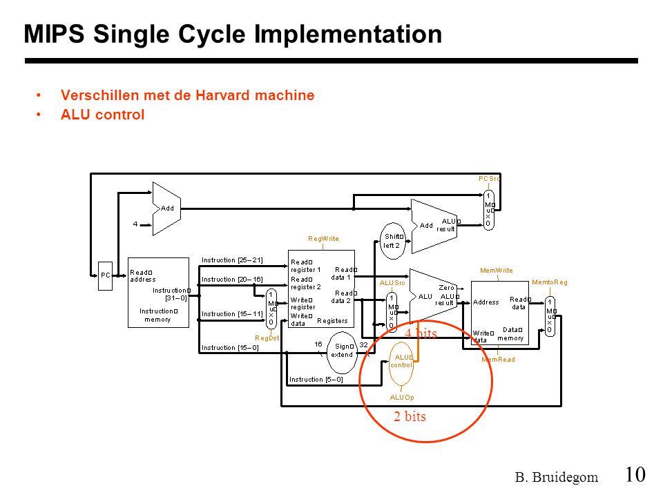 10 B. Bruidegom MIPS Single Cycle Implementation Verschillen met de Harvard machine ALU control 2 bits 4 bits