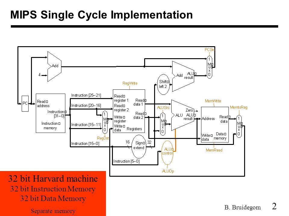 2 B. Bruidegom MIPS Single Cycle Implementation 32 bit Harvard machine 32 bit Instruction Memory 32 bit Data Memory Separate memory