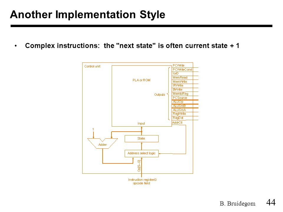 44 B. Bruidegom Complex instructions: the