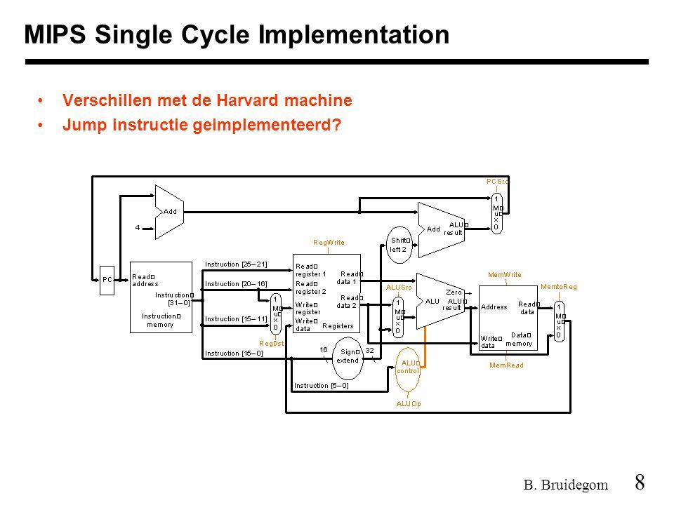 9 B.Bruidegom MIPS Single Cycle Implementation Verschillen met de Harvard machine Jump instructie.