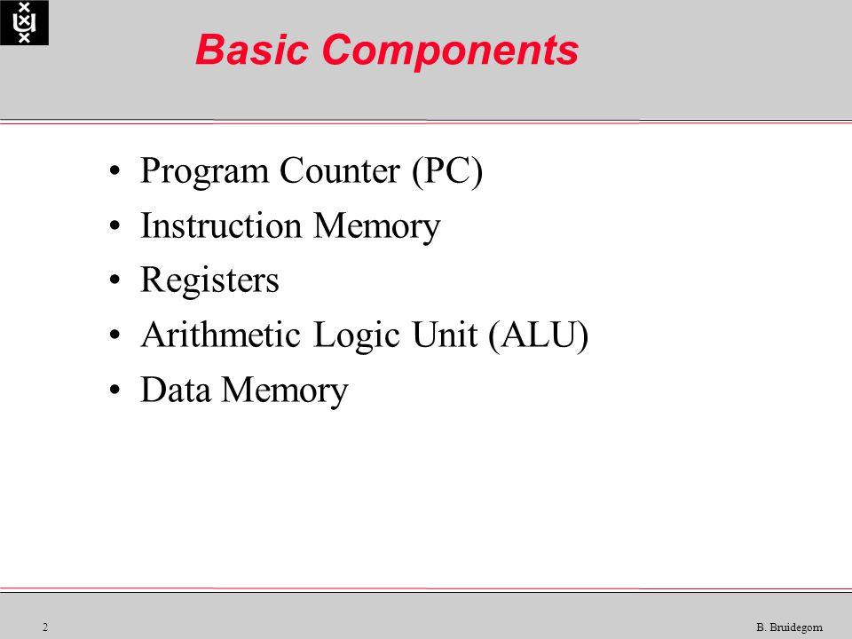 2 B. Bruidegom Basic Components Program Counter (PC) Instruction Memory Registers Arithmetic Logic Unit (ALU) Data Memory