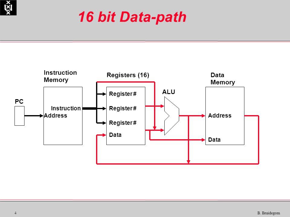 4 B. Bruidegom 16 bit Data-path Instruction Memory Registers (16)Data Memory ALU PC Instruction Data Address Register # Data