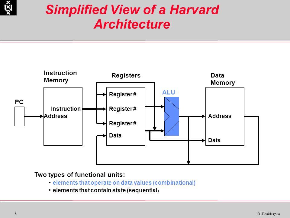 5 B. Bruidegom Simplified View of a Harvard Architecture Instruction Memory RegistersData Memory ALU PC Instruction Data Address Register # Data Two t